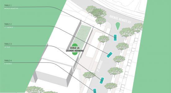 Randonnée familiale à vélo et design urbain citoyen ce dimanche - Stéphanie Vincent